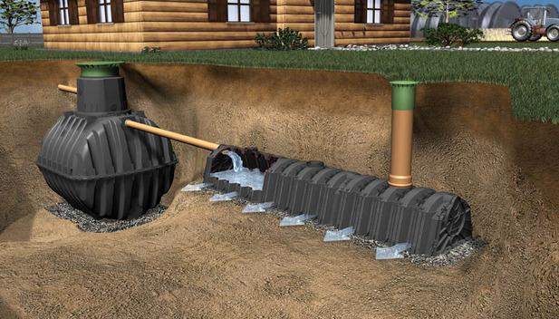 Как провести канализацию в загородном доме