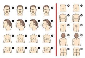 Гирсутизм: клинические проявления, лечение